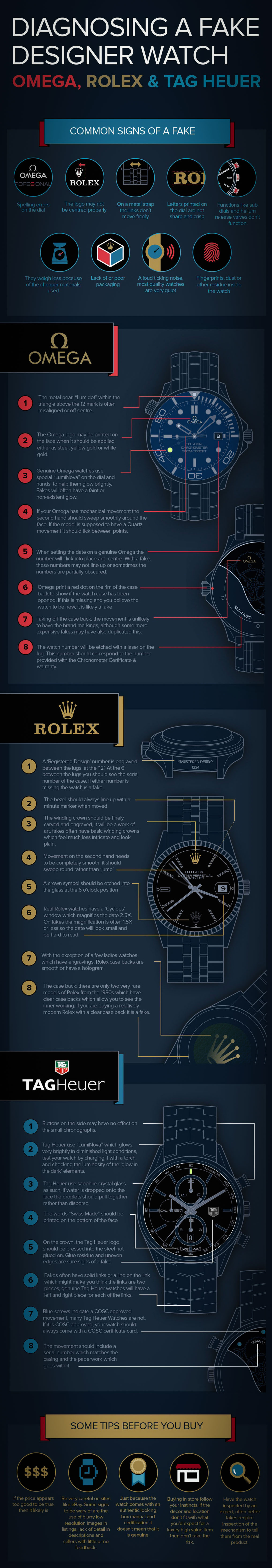 Infographie-Fausse-Rolex-Omega-Tag-Heuer-2